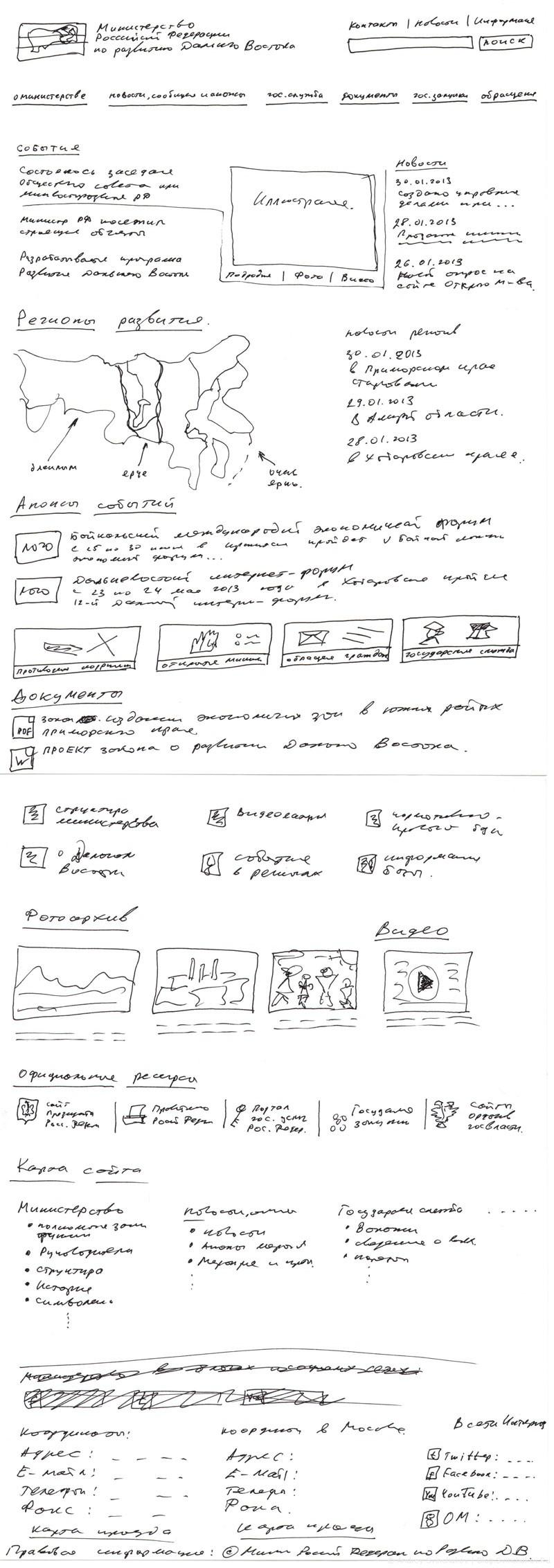 """""""Рукописи не горят"""" или sketch (набросок) дизайна сайта Минвостокразвития России"""