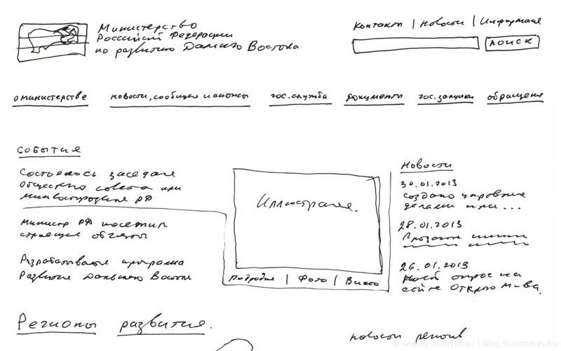 """""""Рукописи не горят"""" или sketch (набросок) дизайна сайта Минвостокразвития РФ"""