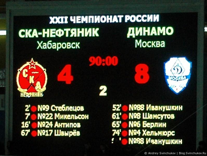 Баскетбол в СССР и России с 1955 по 2006 годы