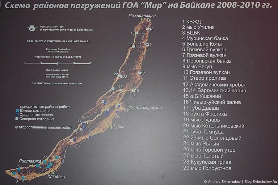 Аквариум Байкала